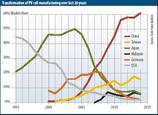 échelle mobile des salaires luxembourg