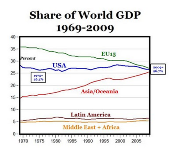 an analysis of the economic crisis in east asian countries One can argue that the asian financial crisis of 1997 - 1998 and the rapid economic growth of eight east asian countries economies, often called the east asian.