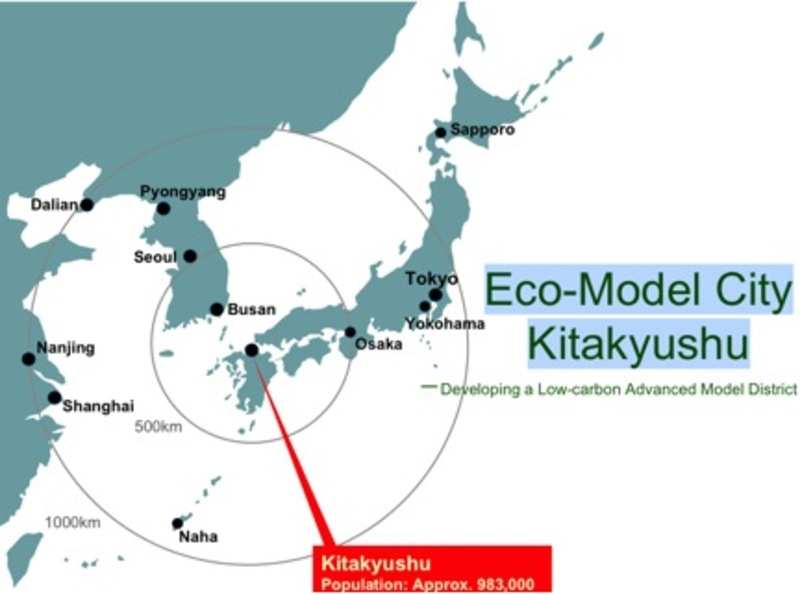 EcoModel City Kitakyushu and Japans Disposal of Radioactive