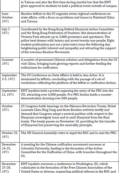 The Intractability of the Sino-Japanese Senkaku/Diaoyu