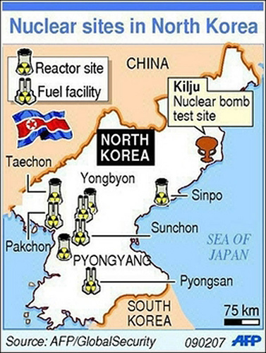 North Korea Nuclear Menace Or Paper Tiger The Asia Pacific